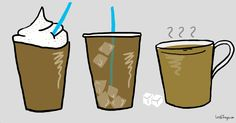 Find Out What Your Coffee Order Reveals About Your Personality via LittleThings.com