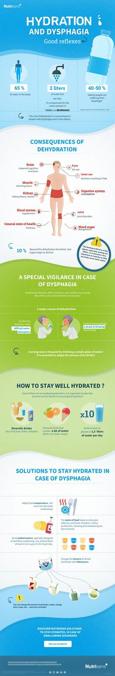 [Infographic] Proper hydration all year round, even with dysphagia All Year Round, Infographic, Wellness, Infographics, Visual Schedules