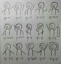 Visual guide to linear problems. Or the math dance