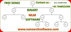 get best binary plan software for multi-level marketing business. Nanoarch software provides best mlm software company.
