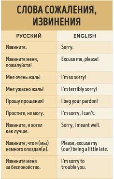 Improve your vocabulary English Time, English Study, English Class, English Lessons, French Lessons, Spanish Lessons, English Vocabulary, English Grammar, English Language