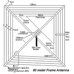 80 Meter Frame Antenna -- on hard-core-dx.com