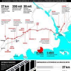 Linea 3 del Metro de Panama estara lista en 2022