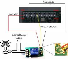 On/Off Project - Switch a light on/off using your smart phone - PrivateEyePi Project