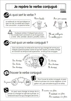 lesson - I spot the verb conjugated French Language Lessons, French Language Learning, French Lessons, Learning Spanish, French Class, Teaching French, French Verbs, French Grammar, Teaching