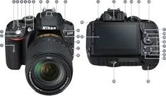 35 Best Cameras Parts images in 2015   Parts of a camera, Camera, Dreams