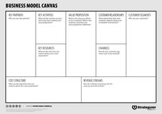 Design A Better Business | Toolbox | Business Model Canvas