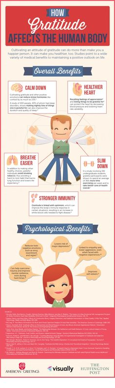 "Infographic: ""How Gratitude Affects the Human Body"" 