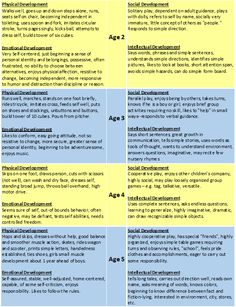 Is your Preemie late with the child's milestones? – Cando Kiddo, … – Baby Development Tips Baby Development Milestones, Toddler Development, Physical Development, Baby Milestones, Milestone Chart, Child Life Specialist, Pediatric Physical Therapy, Social Work, Early Childhood
