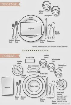 silverware. I always wondered what that was for!? | Tips 2 remember ...