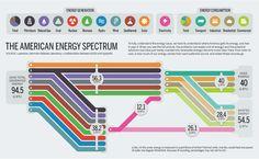 flow / icon infographic