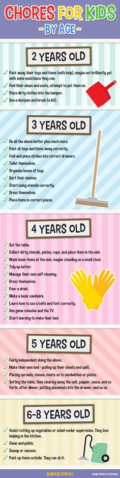 A great list of age-