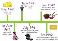 world history time line World War 2 Timeline, Kids Timeline, Classroom Timeline, Timeline Project, History Timeline, History Photos, World History Projects, World History Facts, World History Classroom
