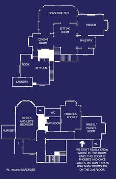 Charmed house blue prints