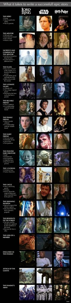 How to write a successful epic Story… Star Wars, Lord of the Rings, Harry Potter. More How to write a successful epic Story… Star Wars, Lord of the Rings, Harry Potter. Star Trek, Star Wars Meme, Images Star Wars, Cinema Tv, O Hobbit, Movies And Series, Epic Story, Story Time, Film Serie