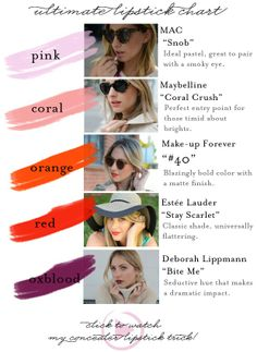Lipstick Guide   Cupcakes & Cashmere--Gorgeous guide for pale skin tones