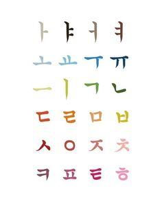 Korean alphabet Poster