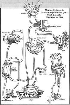 HarleyDavidson XLH Sportster 1974 electric diagram