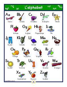 L'alphabet français | FLE: La prononciation française ...