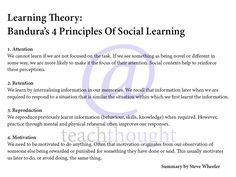 Learning Theories: Bandura's Social Learning Theory Attention, Retention, Reproduction, and Motivation