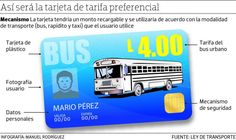 Honduras: Así será la tarjeta prepago para el transporte público  Para pasajeros preferenciales, el documento tendrá una fotografía y los datos del usuario. De un solo color serán buses y rapiditos