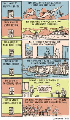 Different kinds of fiction and what makes them fiction...
