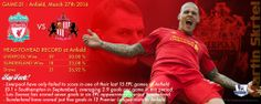 "FT : Liverpool 2 - 1 Sunderland 1  Scorrer : Gerrard 39, Sturridge 48, Ki 76  ""Liverpool kept their title push alive with a narrow, nervy victory over Sunderland at Anfield."" #RedsOrDead #YNWA"
