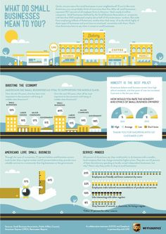 What do small businesses mean to you? Another awesome #infographic by GOOD.is Transparency