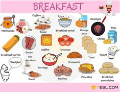 2.2Kshares Learn Useful Breakfast Vocabulary in English. Breakfast is the first meal of a day, most often eaten in the …