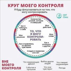 Cbt, Successful Women, Self Help, Clinic, Psychology, Coaching, Study, Psicologia, Training