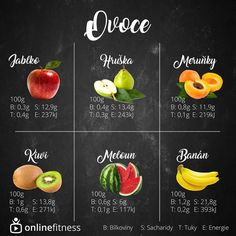 200 Calories, Healthy Lifestyle, Health Fitness, Sport, Food, Biology, Deporte, Sports, Healthy Living