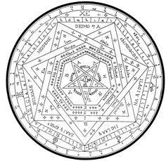 Pentagrams and Their Meanings | Heinrich Cornelius Agrippa's pentagram, from Libri tres de occulta ...