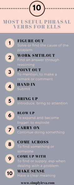 10 Most Useful Phrasal Verbs for ELLs infographic. Read about how to teach them on www.simplyieva.com
