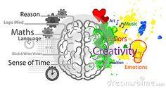 clip art left brain right brain vector art - Bing Images Logic Music, Music Math, Art Music, Brain Science, Brain Gym, Felix Finkbeiner, Left Brain Right Brain, Brain Vector, Problem Solving