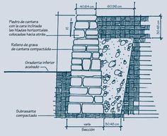 construir un muro de retencion con piedras - Buscar con Google