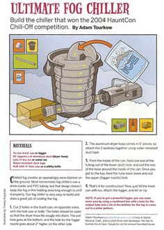 Weekend Project: Ultimate Fog Chiller (PDF)