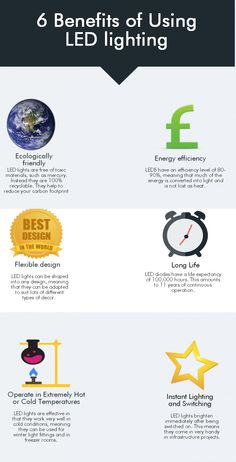 6 Benefits of using LED Lighting http://www.lite-house.co.uk #infographics #lighting