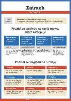 Polish Words, Polish Language, Kids Education, Mathematics, Poland, Homeschool, How Are You Feeling, Blog, Science
