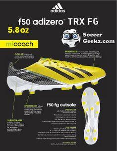 Jual Sepatu Futsal Adidas F50 adiZero Original Terbaru