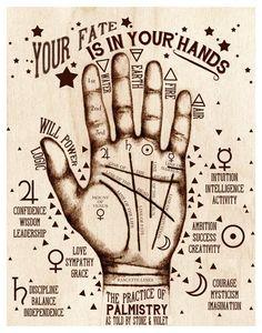 The Practice of Palmistry - Art Print