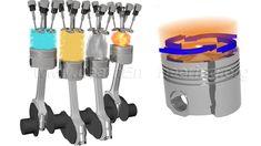 How do Diesel Engines work ?