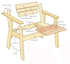 <strong>Pallet Project:</strong>This chair was designed and built with the material from one pallet found at a local lumberyard. Grab a pallet (or two) and before you know it you'll be relaxing on your deck in your comfy new upcycled chair.<br />