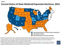 From the Kaiser Family Foundation, a map showing current status of State Medicaid Expansion Decisions, 2014