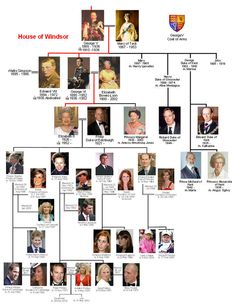 england royal bloodline House of Windsor Family Tree Windsor Family Tree, Royal Family Trees, House Of Windsor, English Royal Family Tree, British Royal Family History, British Royal Families, Casa Real, Familia Windsor, Kings & Queens