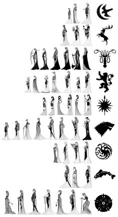 """I've added the house sigils (which aren't mine) to the chart. The Noble Houses of Westeros  House Arryn House Baratheon House Greyjoy House Lannister House Martell House Stark House Targaryen House Tully House Tyrell  From the """"A Song of Ice and Fire"""" series."""