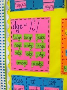 Phonics Anchor Chart - want to remember for next year and build it all year as we work on phonics patterns!