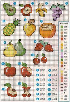 Gráficos de Ponto Cruz em PDF: Cozinha 4