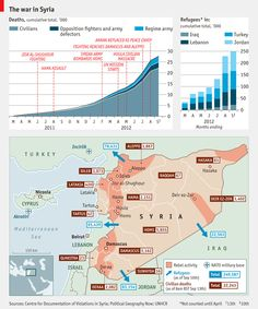 The mounting human cost of the uprising in Syria    SYRIA'S 18-month revolution-turned-war is taking an increasing toll on the population. When opposition fighters entered the capital Damascus and the second city Aleppo in July, President Bashar Assad's regime responded with warplanes, and the monthly death toll jumped above 3,000. August was even bloodier.