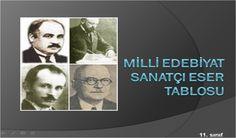 Türk Edebiyatı, Dil ve Anlatım, Türkçe dersleri için kaynak site - LYS, YGS, SBS: milli edebiyat sorgusuna yönelik arama sonuçları