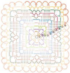 Manta con pastillas cuadradas a crochet! Unit crochet pattern